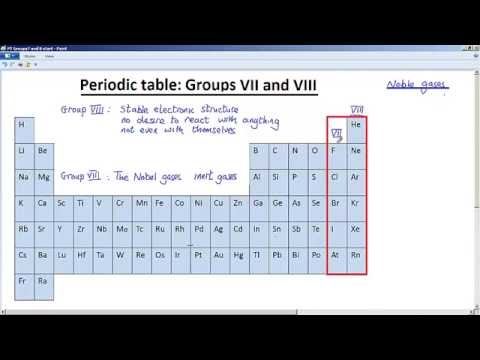 Igcse olevel gcse chemistry periodic table and the elements lesson igcse olevel gcse chemistry periodic table and the elements lesson 4 of 15 gp 7 and 8 urtaz Images