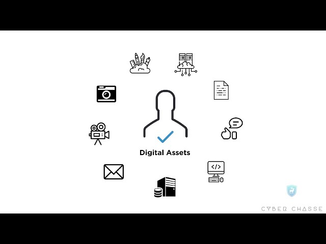 Identity and Access Management | Cyber Chasse