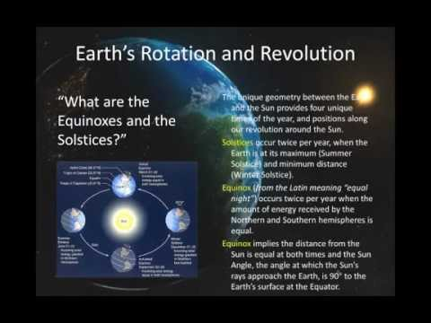 GeoWx 2.3: Solar Radiation: Causes Of Earth's Seasons