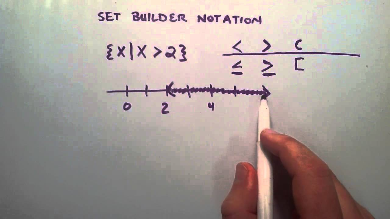 worksheet Set Builder Notation Worksheet an introduction to set builder notation intermediate algebra lesson 28 youtube
