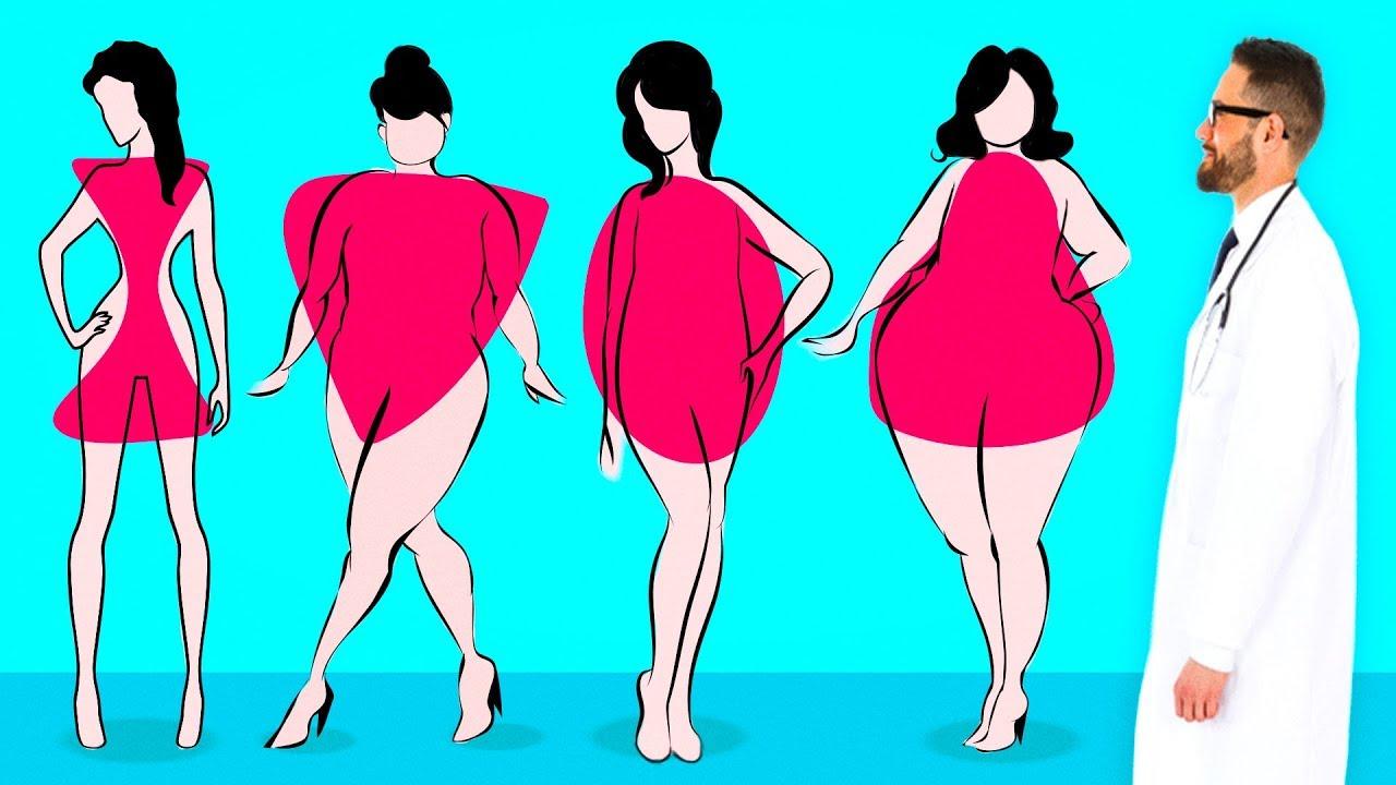 15 Советов для Похудения от | похудеть без диеты советы