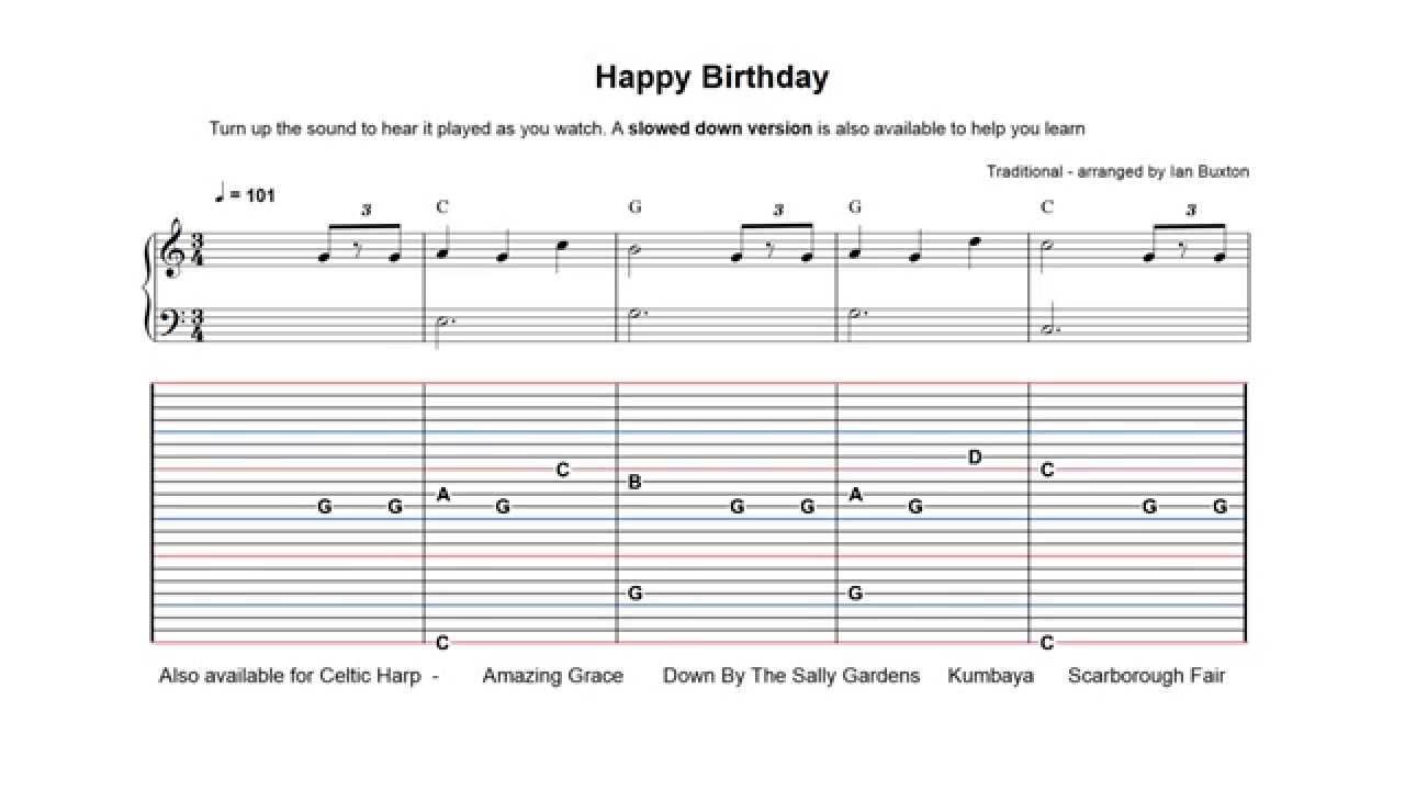 Contemporary Happy Birthday Chord Photos Beginner Guitar Piano