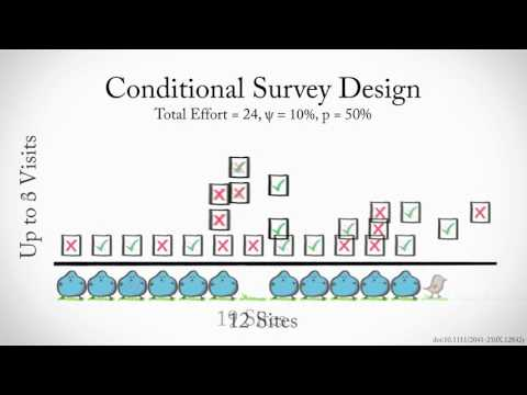 Conditional Occupancy Design Explained