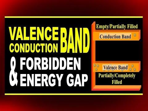 Valence Band, Conduction Band, and Forbidden Energy Gap   Physics4students