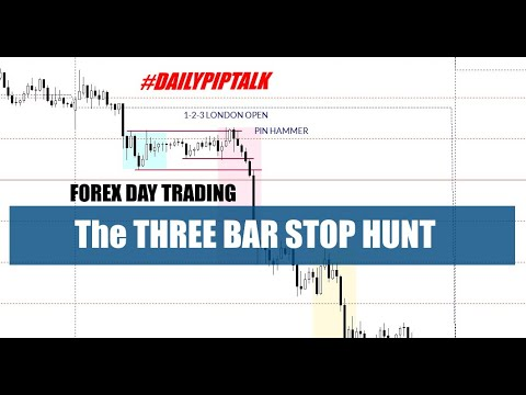 Forex stop hunt strategy