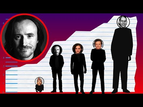 How Tall Is Ben Crompton? - Height Comparison!