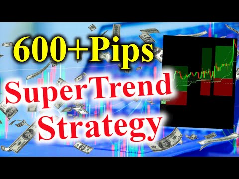 Profitable Super Trend Strategy | Forex 2021 | EASY Trade Entries 😎