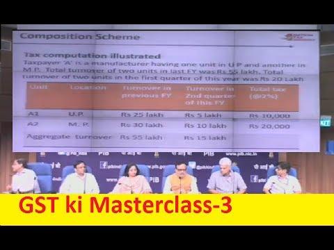 GST Ki Masterclass-3 in Hindi: 'Composition Scheme & Record Keeping' by Dr.  Hasmukh Adhia
