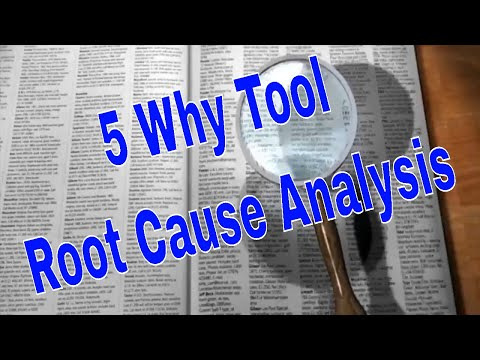 5 Why Tool For Root Cause Investigation