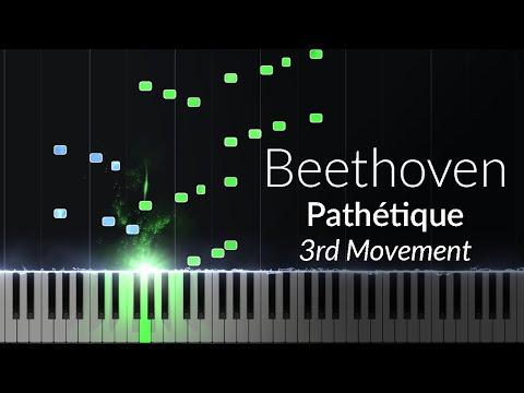 Pathetique 3rd Movement - Opus 13 No. 8 [Piano Tutorial] (Synthesia)