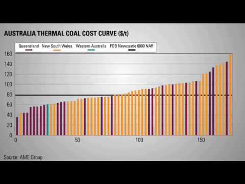 Coal freight, price trends and production costs under the microscope