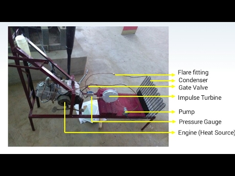 Waste heat recovery from engine outer surface using ORC| Mechanical engineering project