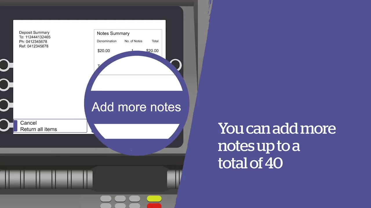 Our ATMs | Bank of Melbourne