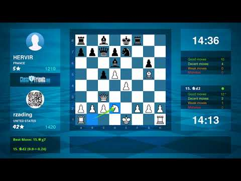 Chess Game Analysis: rzading - HERVIR : 1-0 (By ChessFriends.com)