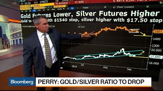 Why Now Is the Time to Buy Silver Futures and Sell Gold Futures