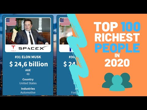 TOP 100 Richest people in 2020