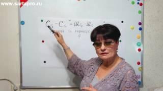 Анализ мерок урок 1 - Светлана Пояркова
