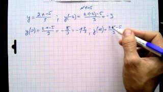 №105 алгебра 8 класс Макарычев