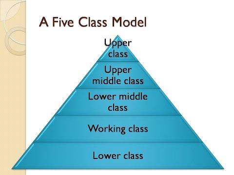 Sociology Part 7: Social Stratification
