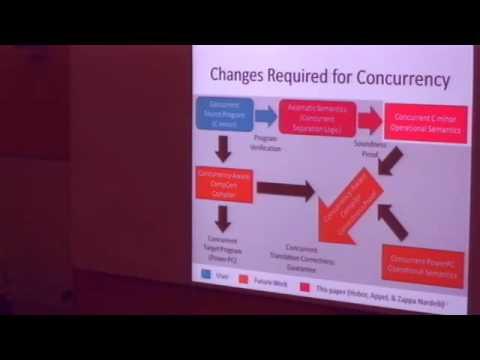 Oracle Semantics for Concurrent Separation Logic