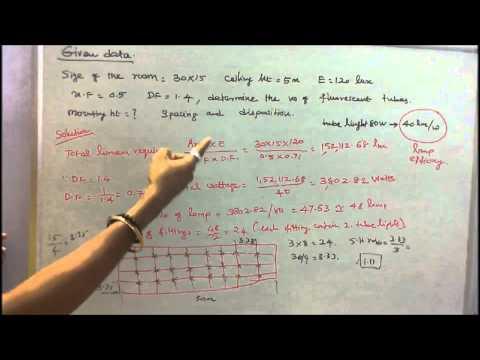ILLUMINATION ENGINEERING - PART - 11 - LUMEN OR FLUX METHOD