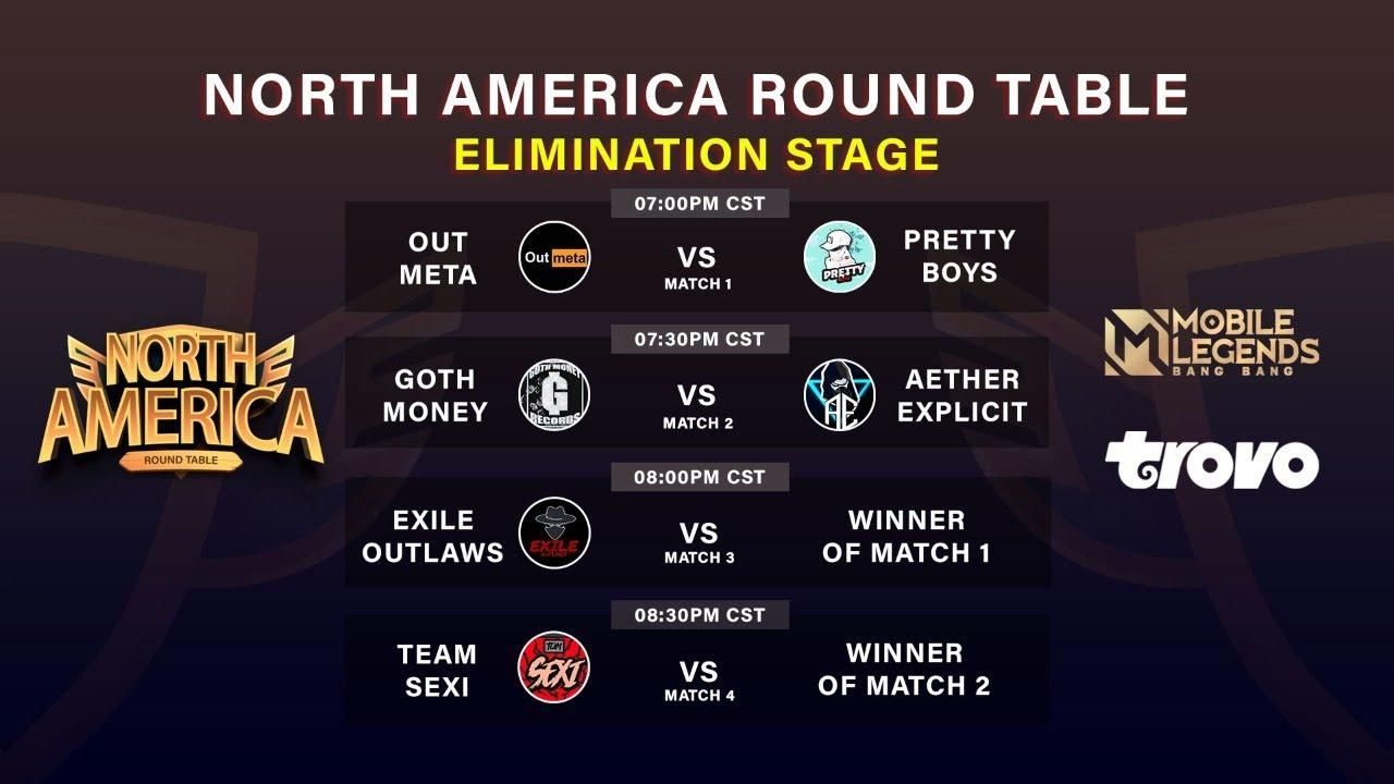 🔴North America Round Table Elimination Bracket W2D1 | Mobile Legends