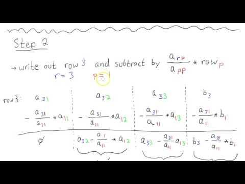 Numerical Methods | Gaussian Elimination