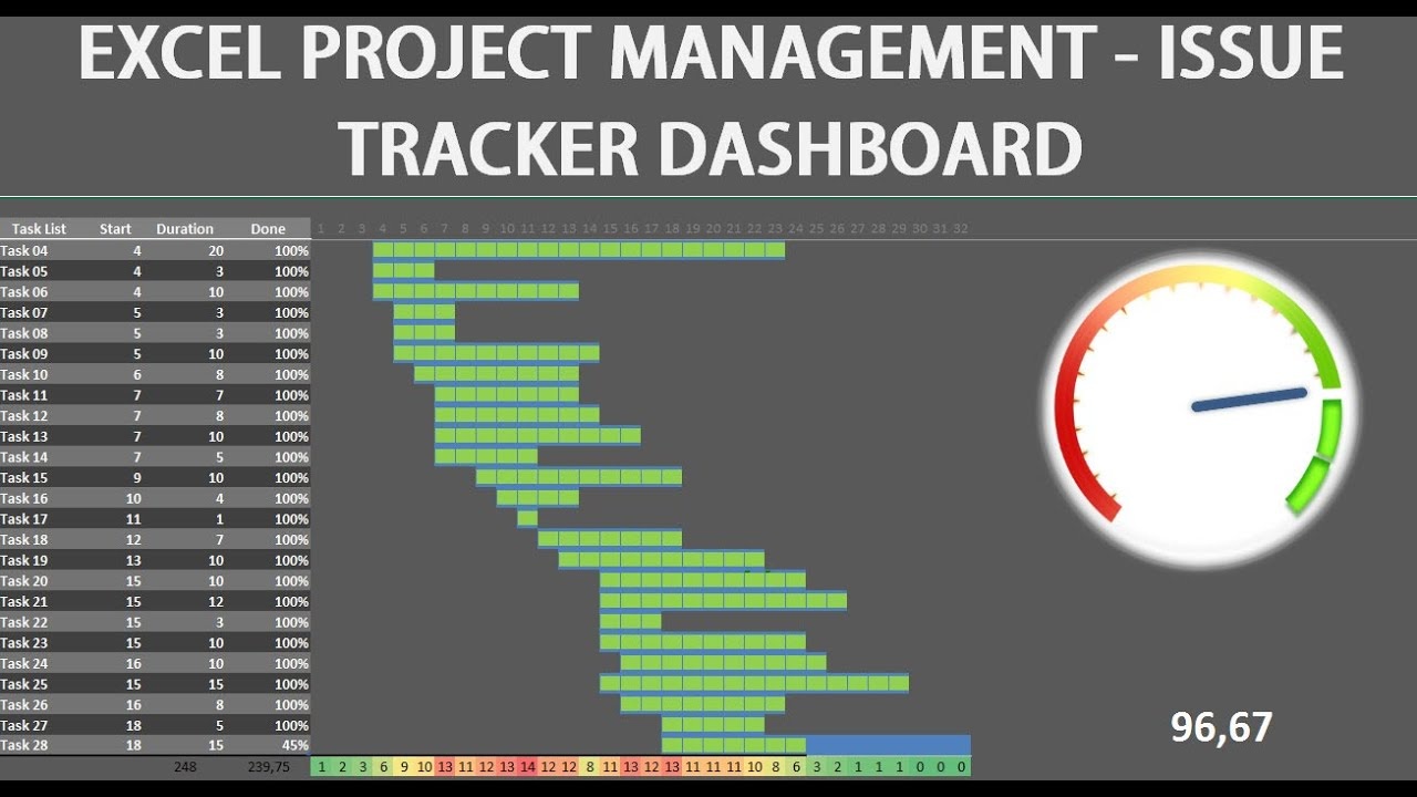 Excel dashboard - Project Management Issue Tracker - YouTube