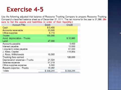 Adjust Trial Balance & Prepare Classified Balance Sheet Exercise 4