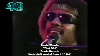 1982 Billboard Year-End Hot 100 Singles