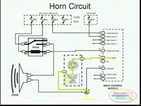 hqdefault horns & wiring diagram youtube 2013 mazda 3 2.0 horn wiring diagram at bayanpartner.co