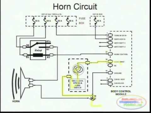 horns  wiring diagram