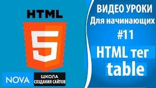 HTML5 видео уроки для начинающих #11 – HTML тег table таблица. HTML5 основы таблиц!