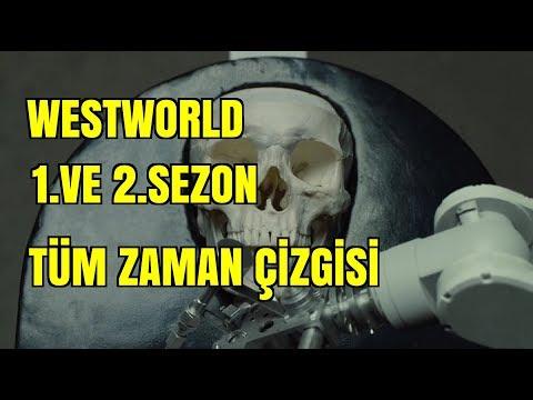 Westworld İlk 2 Sezon Kronolojik Özet