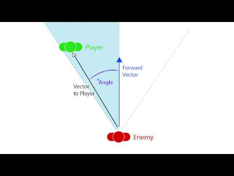 Stealth game tutorial - 403 - Enemy Sight and Hearing - Unity Official Tutorials