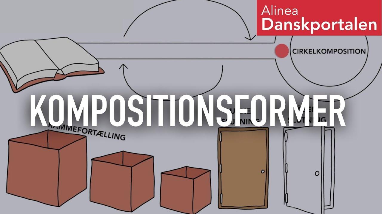 Kompositionsformer i tekster - animeret dansk