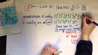 Electron configuration with ions