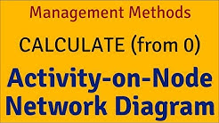 How to calculate network diagram using AoN notation