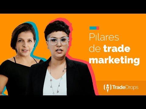 Pilares do Trade Marketing - Trade Drops #22