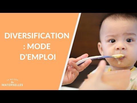 Diversification alimentaire : mode d'emploi - La Maison des maternelles #LMDM