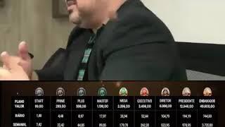 Dede Santana na Unick Forex e porque não é  Piramide Financeira! Apoio Grupo TopLider100SC