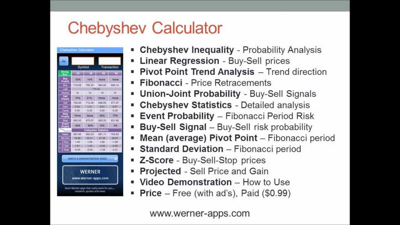 Chebyshev Calculator for Android - YouTube