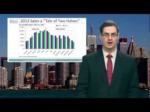 GTA Housing Market Overview & Outlook - January 2013 | Toronto Real Estate