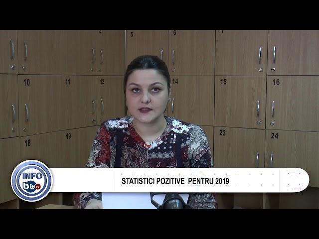 STIRILE INFOBIT 15 IANUARIE 2020