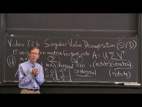 Singular Value Decomposition (the SVD)