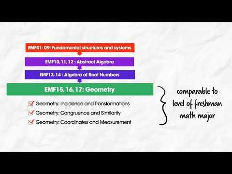 EMF Math Schools