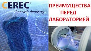 Преимущества технологии CEREC перед лабораторией. Ведущий ортопед клиники Церекон - Сергей Самсаков