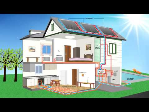 Solamander Hydronic Energy Hub - Solar to hydronic floor heating only