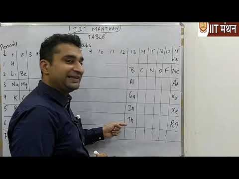 CLASS 11TH || Periodicity || Lecture-2 || Introduction To Modern Periodic Table
