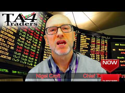 Technical Analysis on the Coffee Price - 19th December